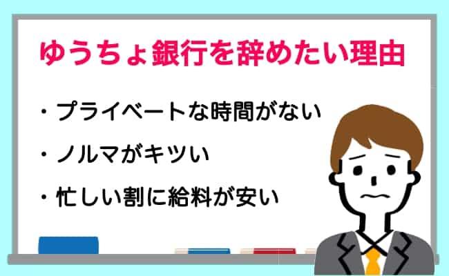 ゆうちょ銀行 ノルマ