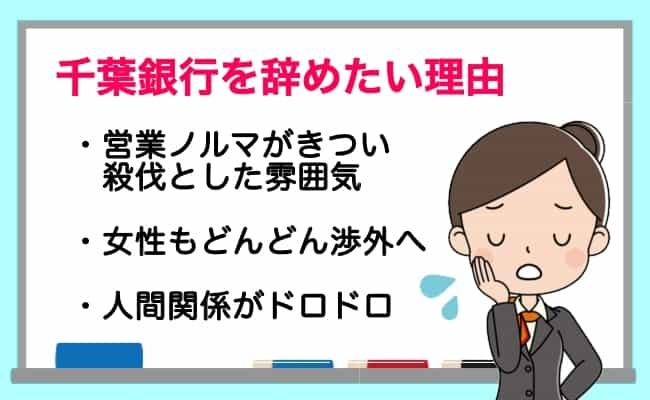 千葉銀行 ノルマ