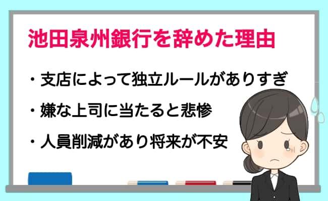 池田泉州銀行 ノルマ